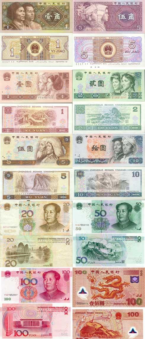 Diferentes billetes de Yuan